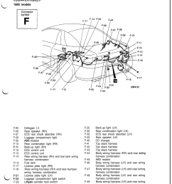 mitsubishi 3000gt 1994 2 g workshop manual 3000gt fuse diagram 3000gt body diagram wiring schematic [ 960 x 1242 Pixel ]