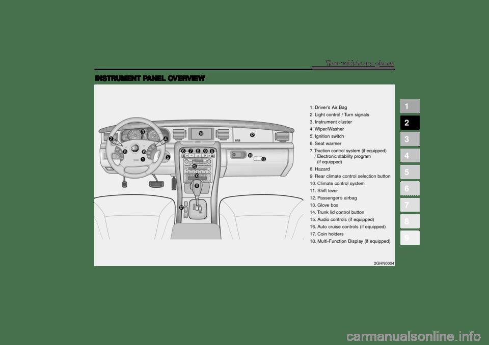 KIA Opirus 2004 1.G User Guide