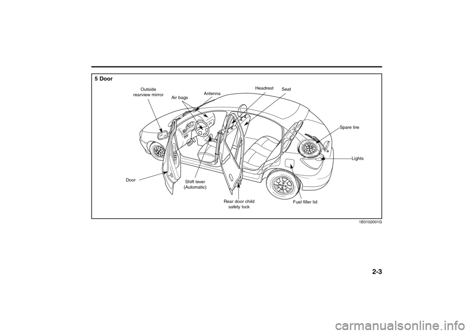 KIA Rio 2005 2.G Owner's Manual