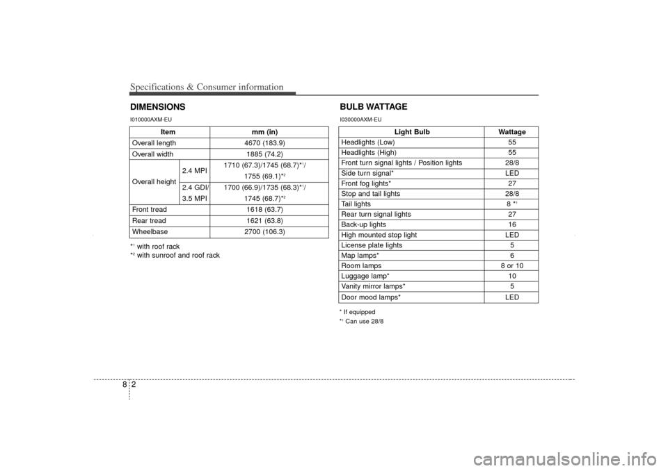 KIA Sorento 2012 2.G Owner's Manual
