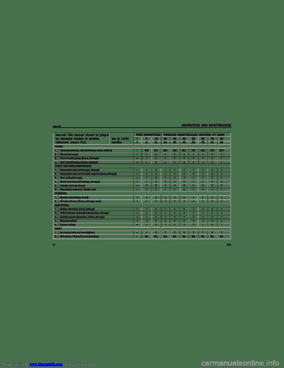 SUZUKI ALTO 2007 6.G Manual Online (139 Pages)