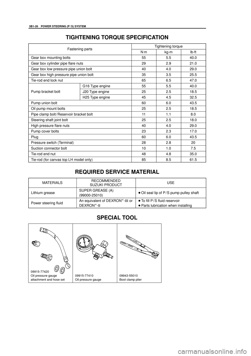 SUZUKI GRAND VITARA 1999 2.G Service Workshop Manual