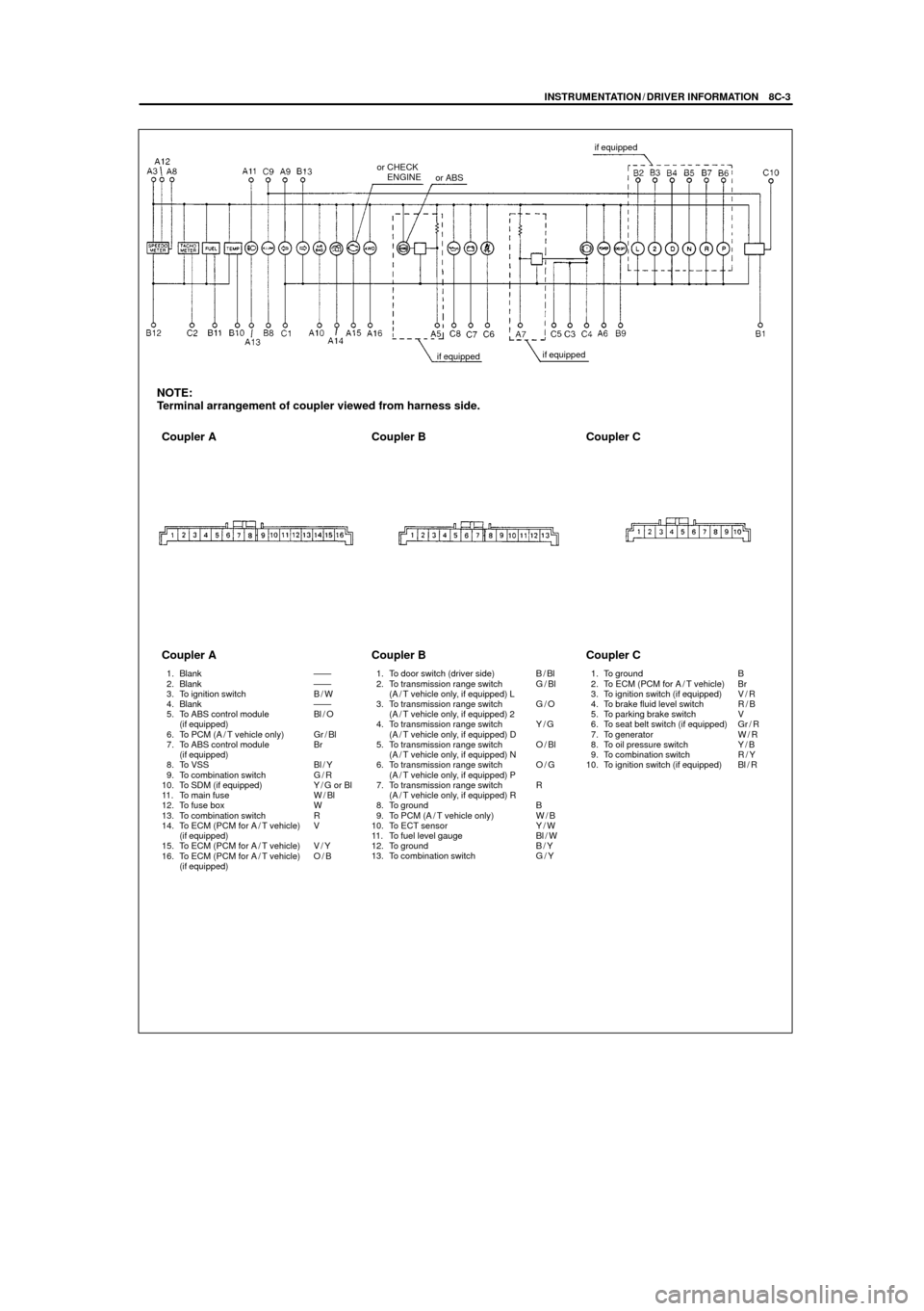 SUZUKI GRAND VITARA 2002 2.G Service Workshop Manual (801