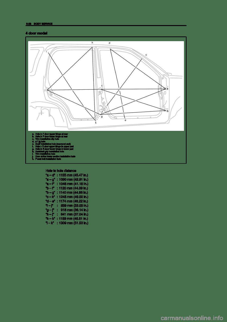 SUZUKI GRAND VITARA 2005 2.G Service Workshop Manual (801