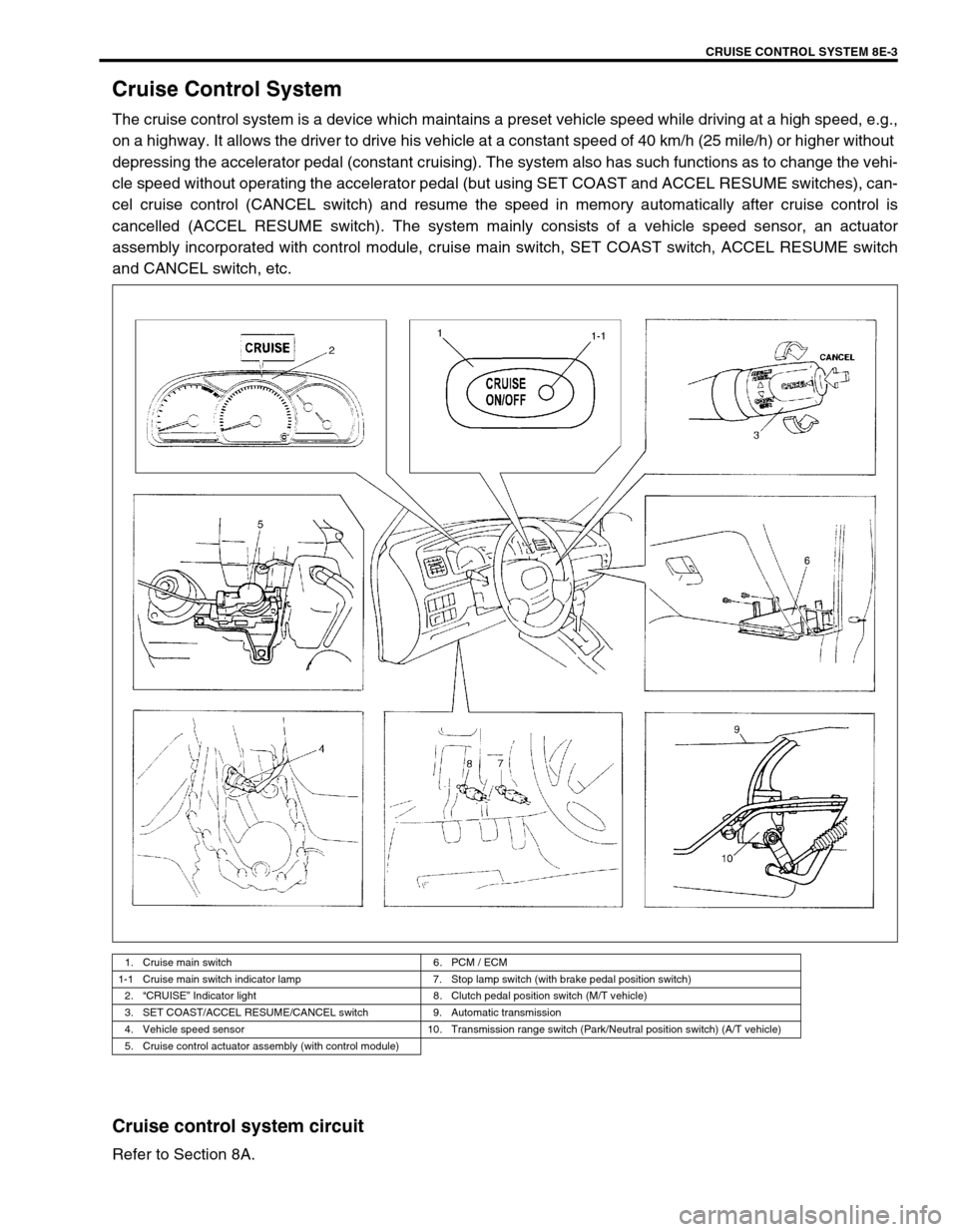hight resolution of suzuki grand vitara 1999 2 g owners manual page 524 cruise control