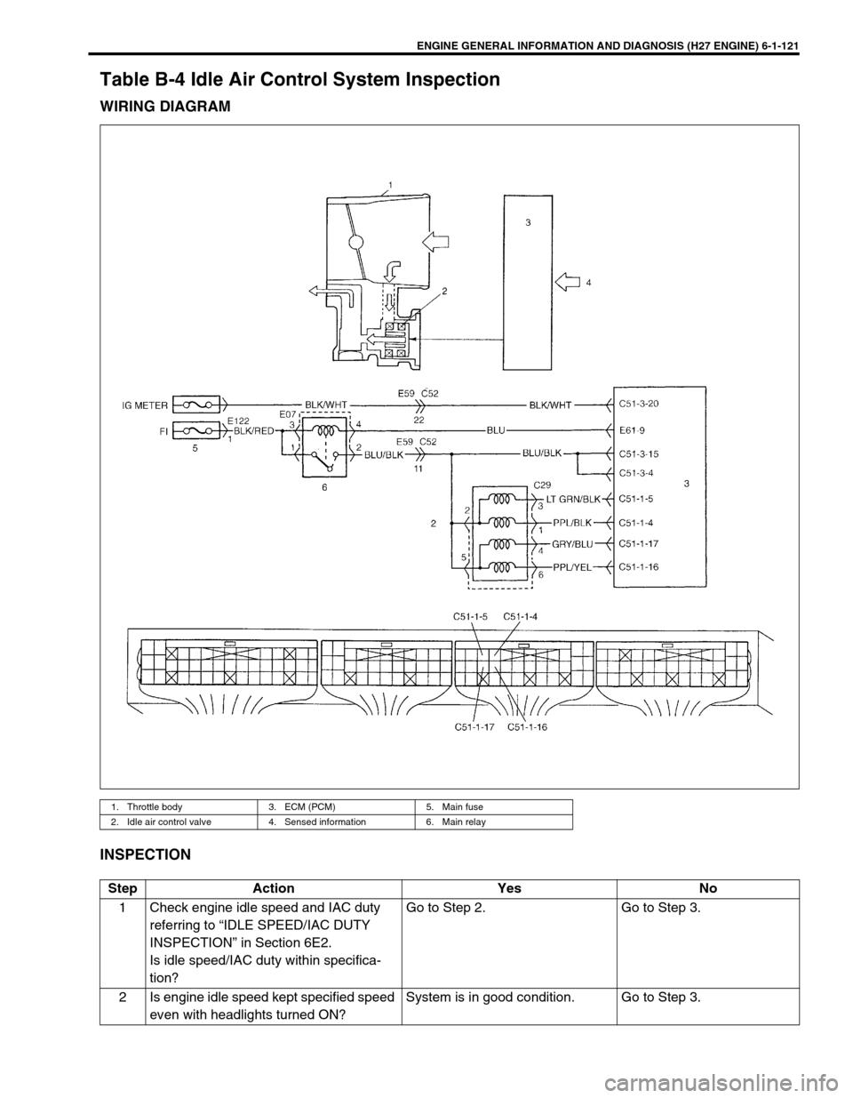 hight resolution of suzuki grand vitara 2001 2 g owners manual page 282