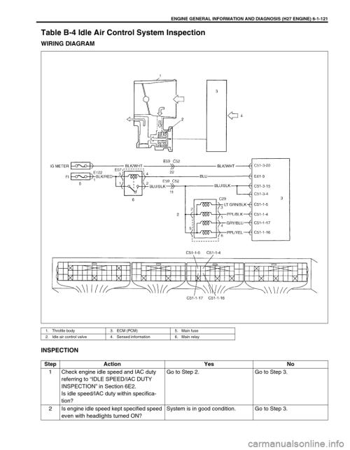 small resolution of suzuki grand vitara 2001 2 g owners manual page 282