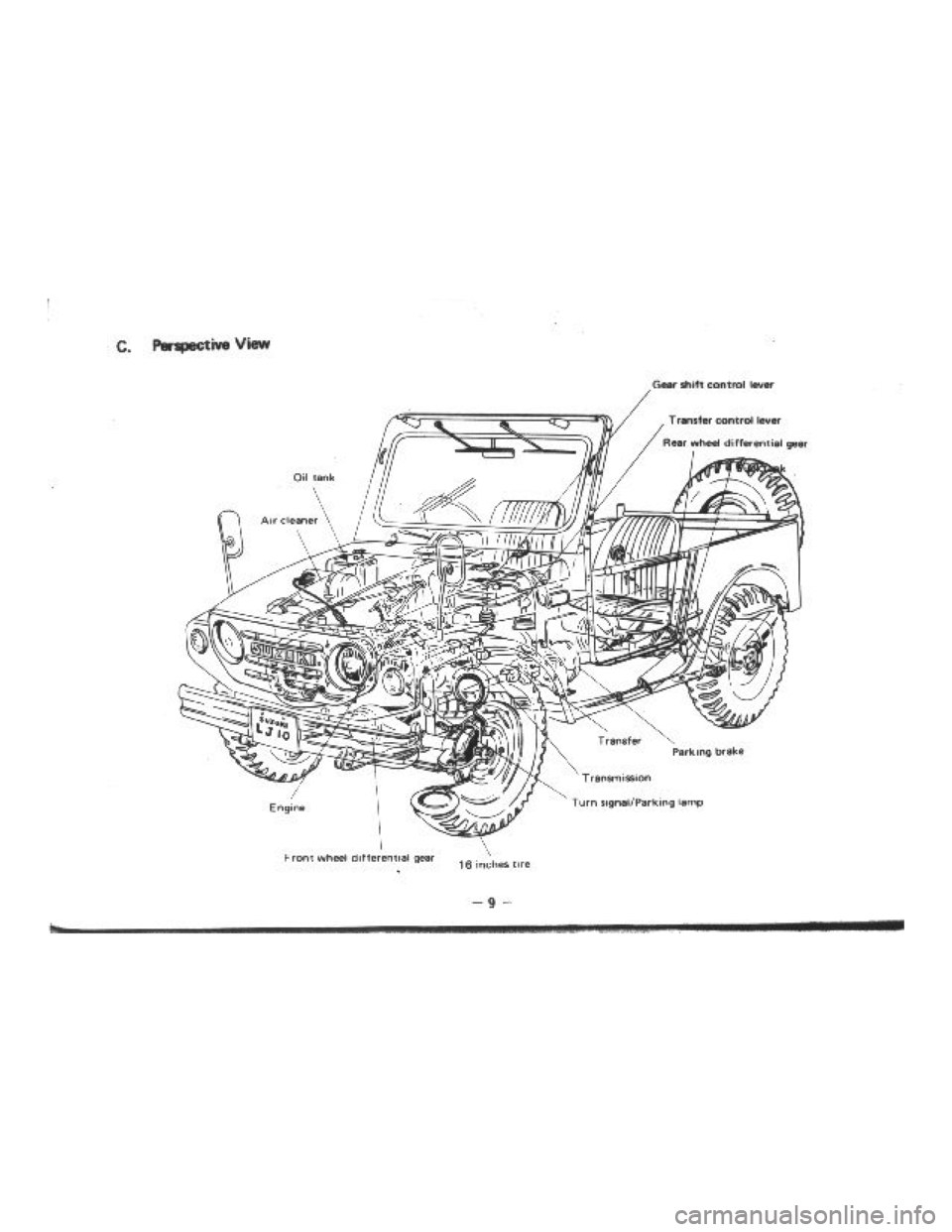 SUZUKI LJ10 1975 1.G Owners Manual