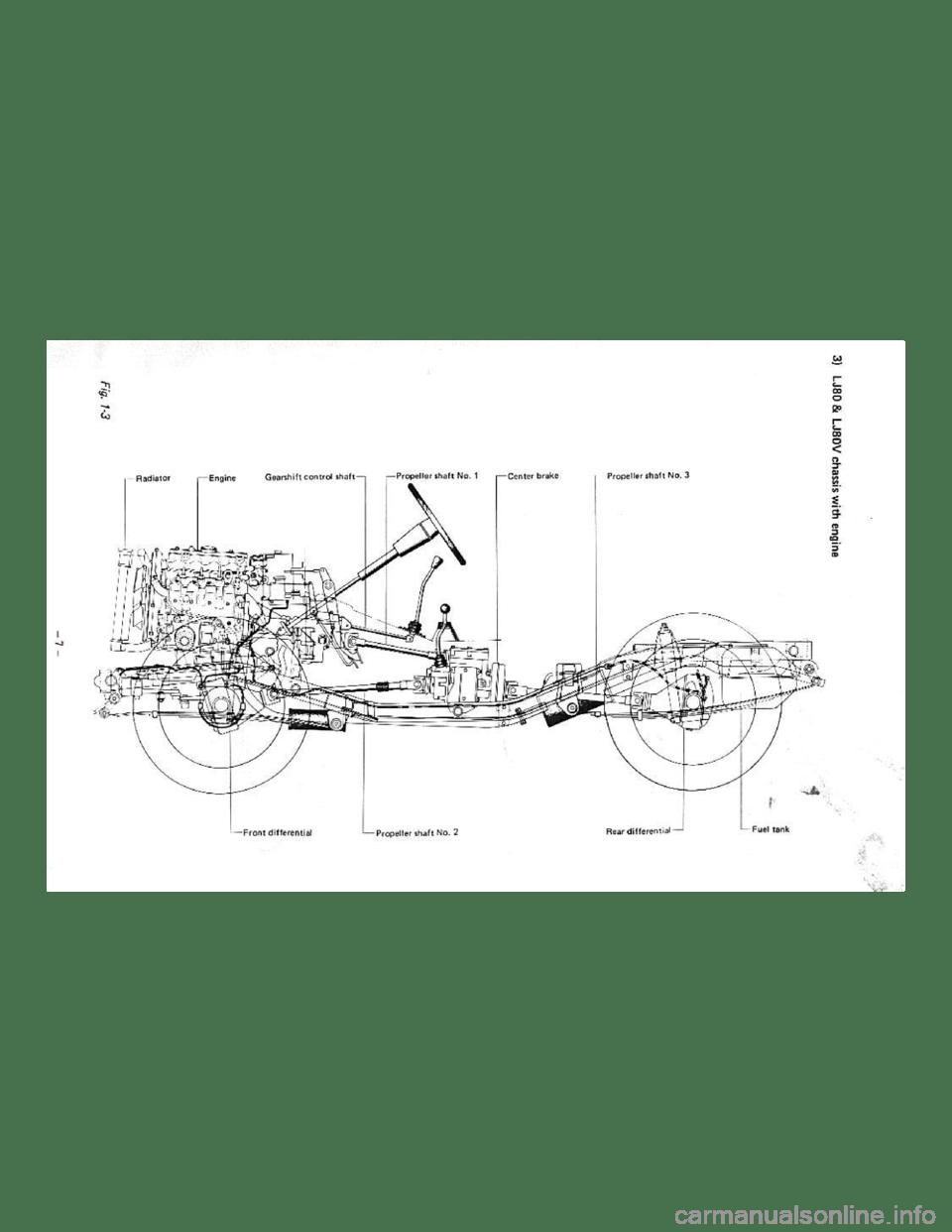 SUZUKI LJ80 1975 1.G Service Workshop Manual (295 Pages)