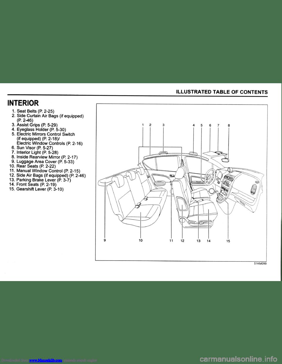 SUZUKI SPLASH 2005 1.G Owners Manual
