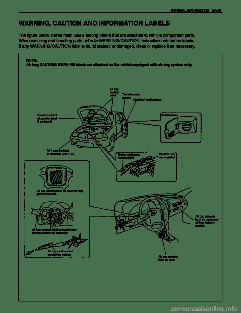 SUZUKI SWIFT 2000 1.G SF310 Service Workshop Manual