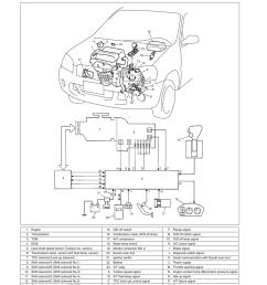 suzuki swift 2000 1 g transmission service workshop manual page 48 [ 960 x 1235 Pixel ]