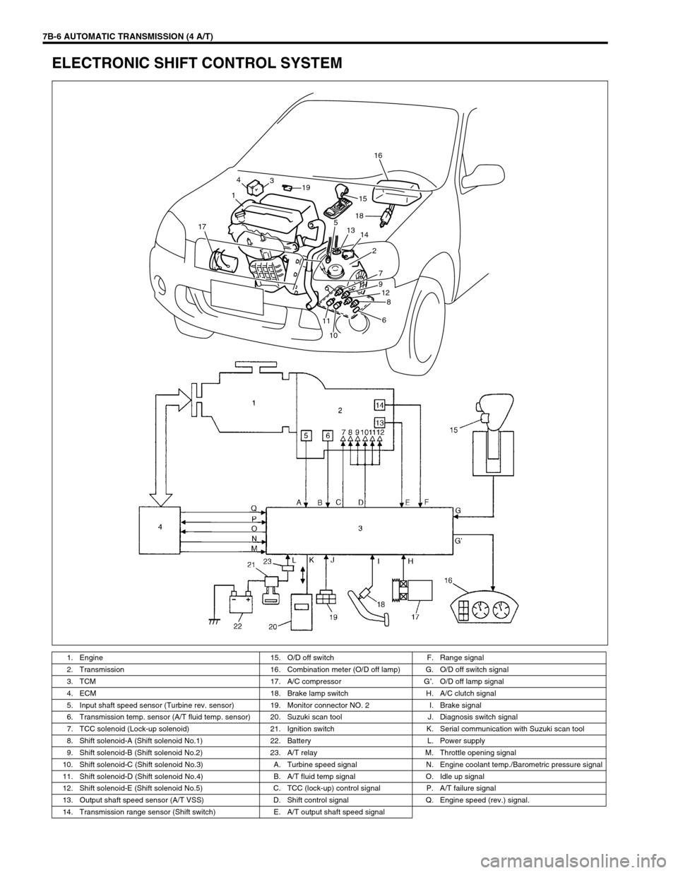 medium resolution of suzuki swift 2000 1 g transmission service workshop manual page 48