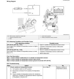 2012 suzuki swift wiring diagram [ 960 x 1242 Pixel ]