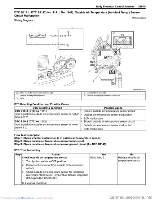 small resolution of 2012 suzuki swift wiring diagram