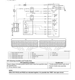 suzuki sx4 fog light wiring diagram toyota tundra fog aftermarket fog light wiring diagram basic wiring diagram fog light [ 960 x 1242 Pixel ]