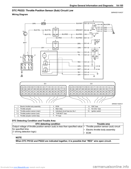 small resolution of suzuki sx4 fog light wiring diagram toyota tundra fog aftermarket fog light wiring diagram basic wiring diagram fog light