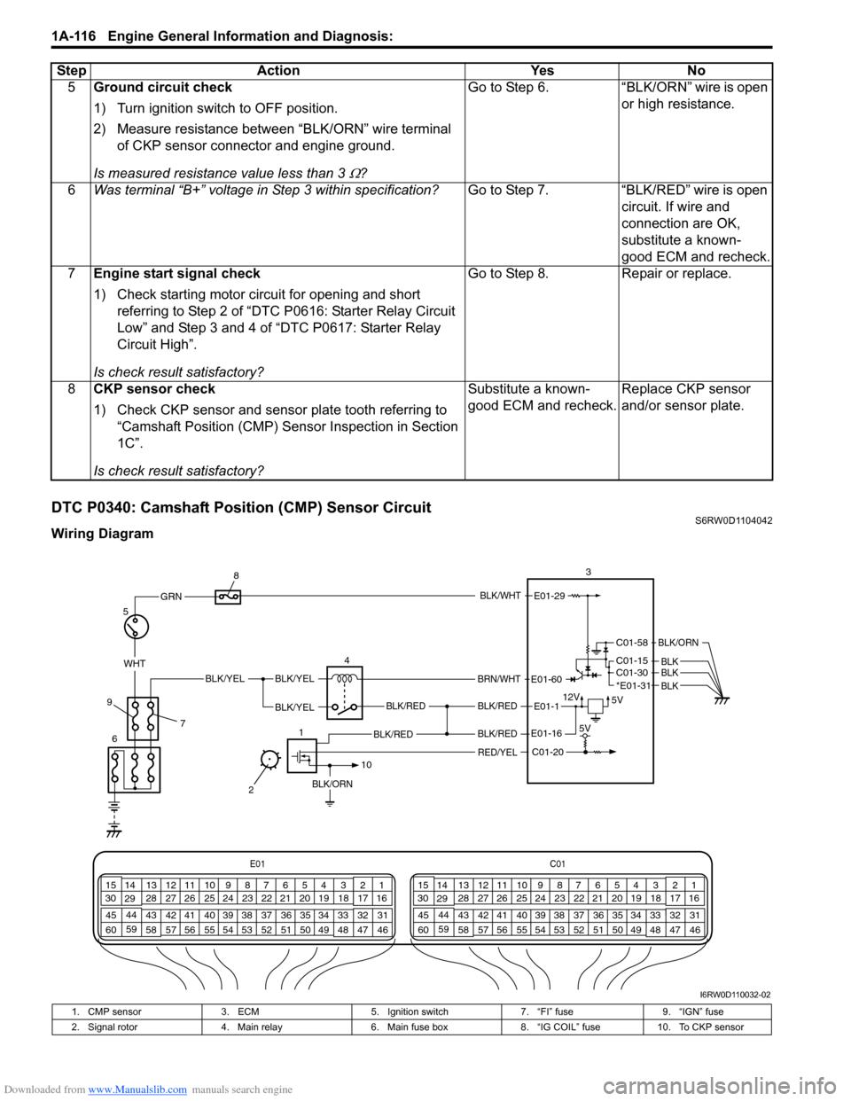 medium resolution of suzuki sx4 fuse box location wiring librarysuzuki sx4 2006 1 g service workshop manual page