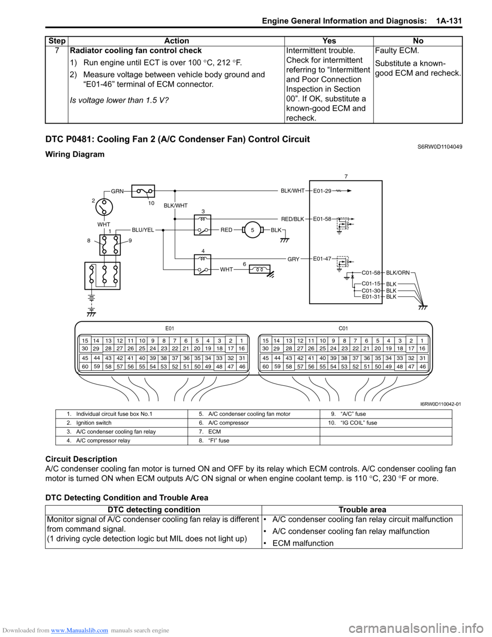 medium resolution of fuse box on suzuki sx4 trusted wiring diagram suzuki sx4 engine fuse box on suzuki sx4