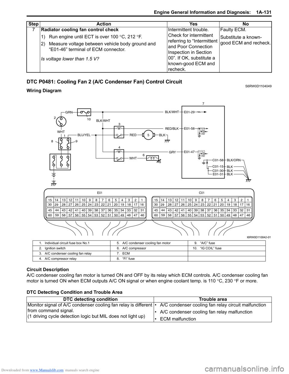 hight resolution of fuse box on suzuki sx4 trusted wiring diagram suzuki sx4 engine fuse box on suzuki sx4