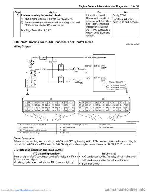 small resolution of fuse box on suzuki sx4 trusted wiring diagram suzuki sx4 engine fuse box on suzuki sx4