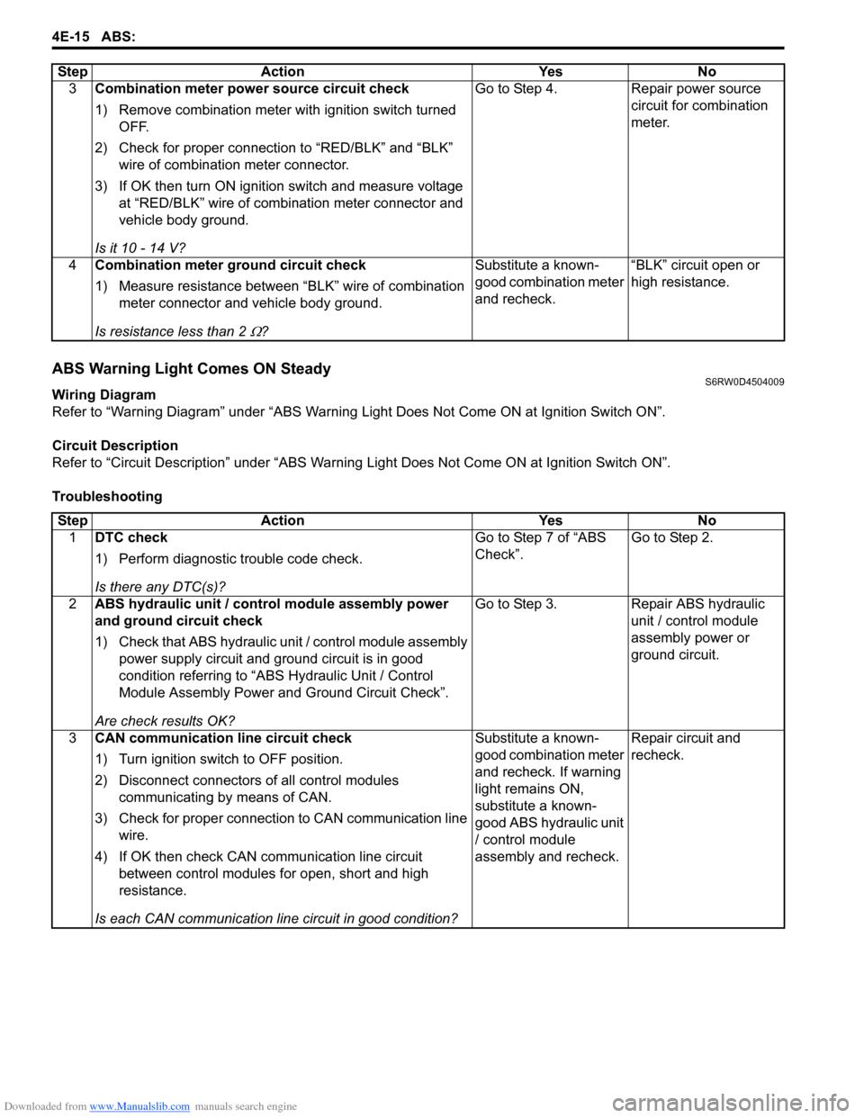 hight resolution of suzuki sx4 2006 1 g service workshop manual page 620