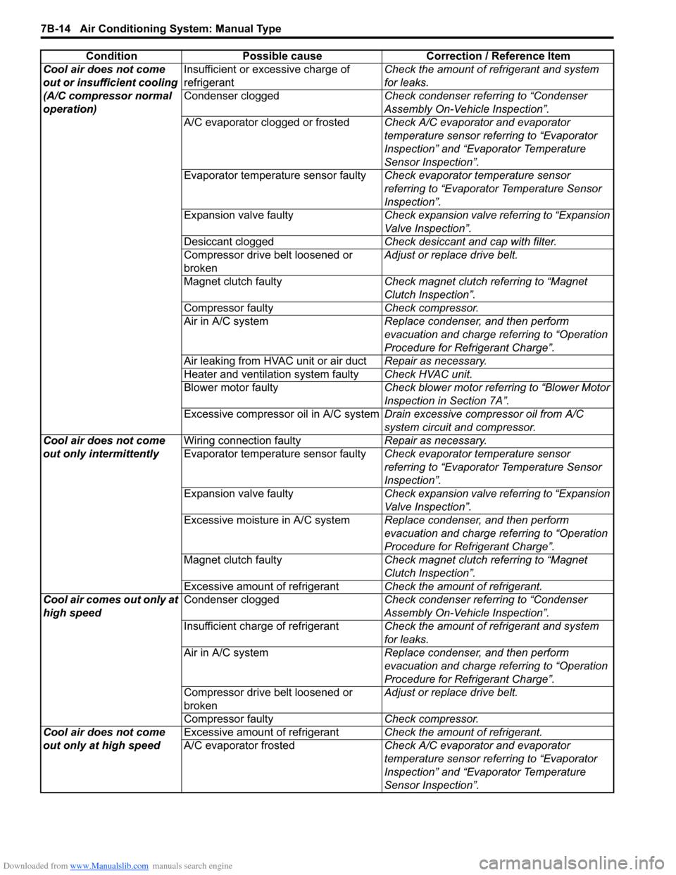 SUZUKI SX4 2006 1.G Service Workshop Manual (1556 Pages