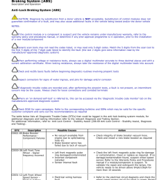 jaguar xfr 2010 1 g workshop manual page 120 [ 960 x 1242 Pixel ]