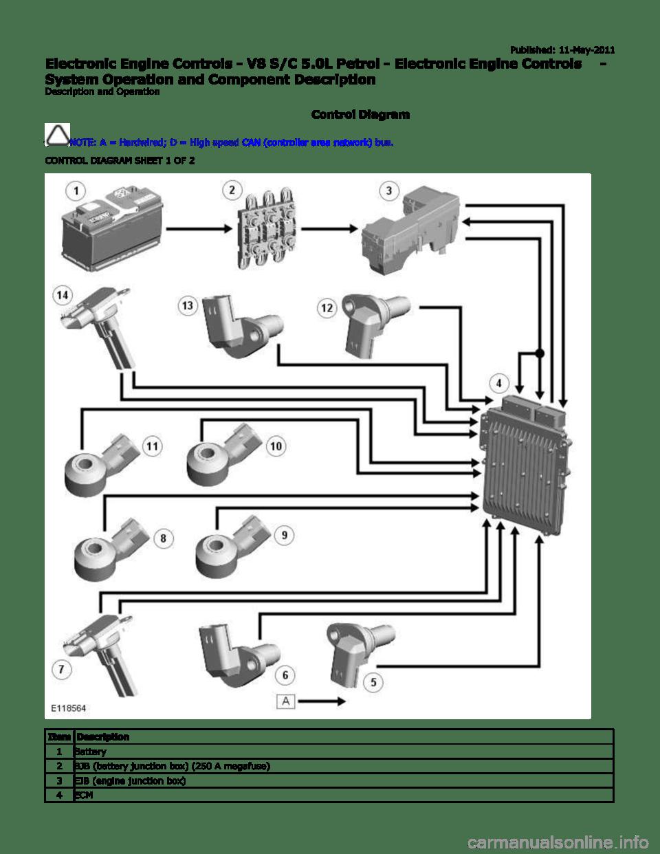 hight resolution of 2010 jaguar xfr engine diagram
