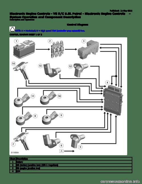 small resolution of 2010 jaguar xfr engine diagram