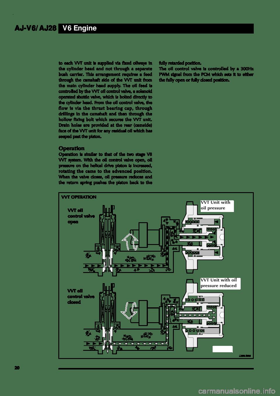 JAGUAR S TYPE 1999 1.G Powertrain Manual