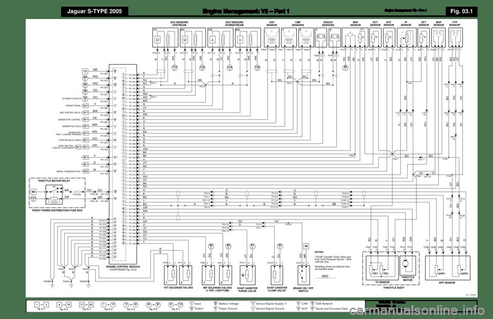 JAGUAR S TYPE 2005 1.G Electrical Manual