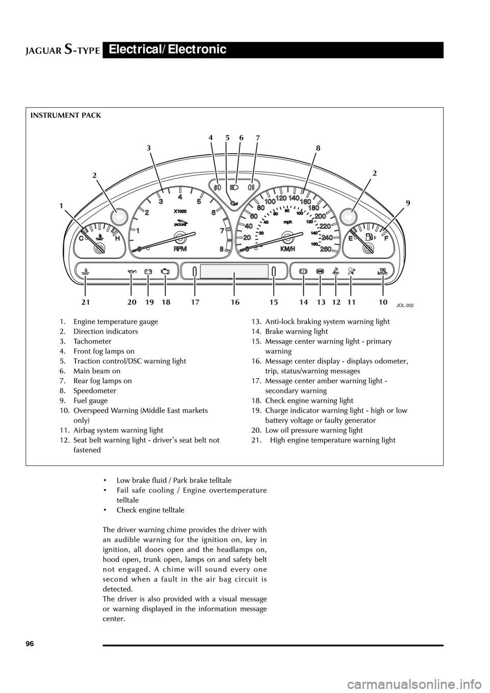 check engine JAGUAR S TYPE 2005 1.G Technical Guide Update