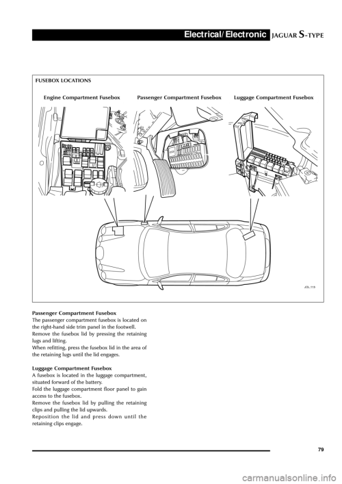 small resolution of 05 jaguar s type fuse box diagram passenger