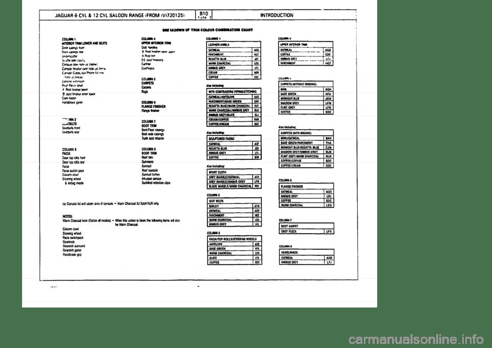 JAGUAR XJ 1994 2.G Parts Catalogue 3