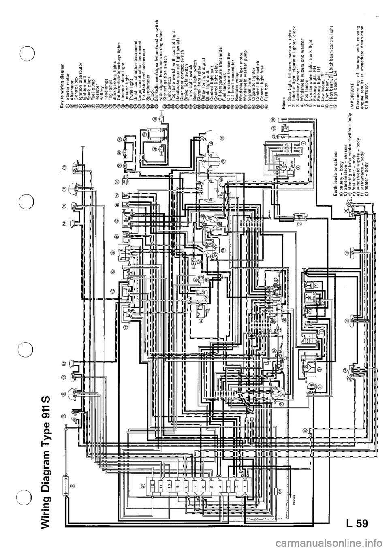 medium resolution of wiring diagram 1970 porsche 911