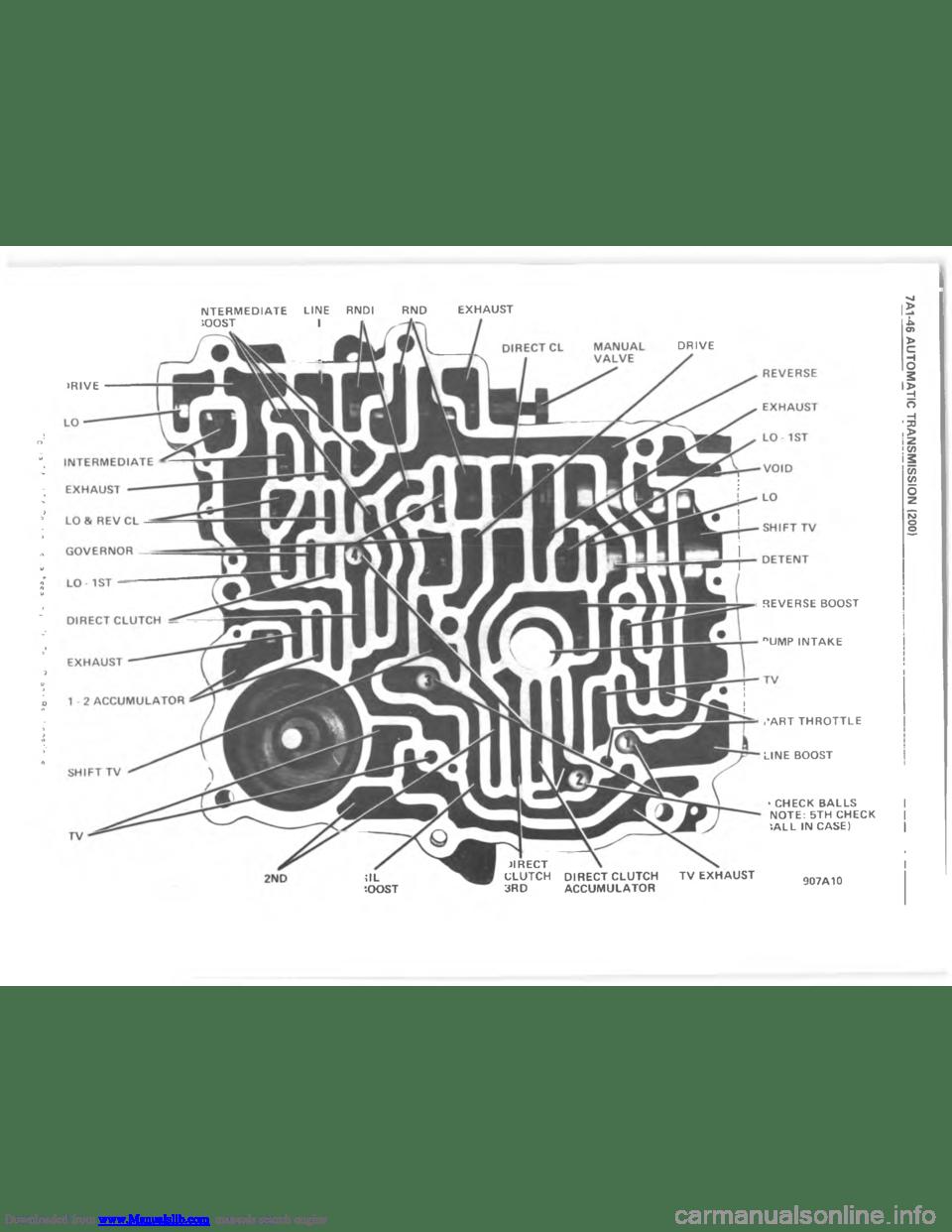 CHEVROLET MONTE CARLO 1980 3.G Workshop Manual