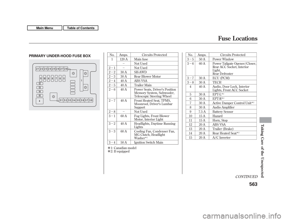 fuse box Acura MDX 2011 Owner's Manual (609 Pages)