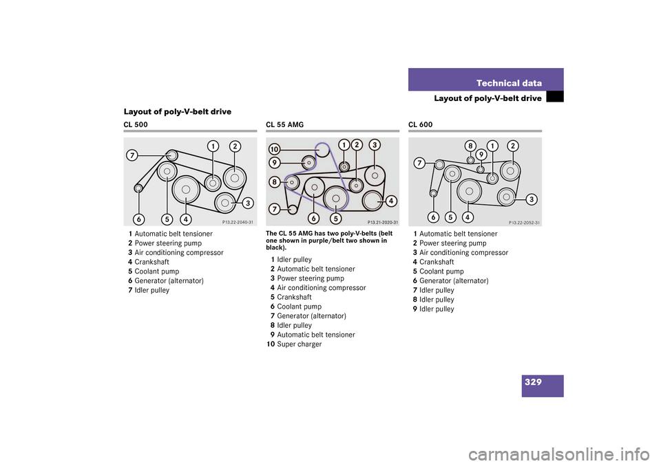 MERCEDES-BENZ CL500 2003 C215 Owner's Manual