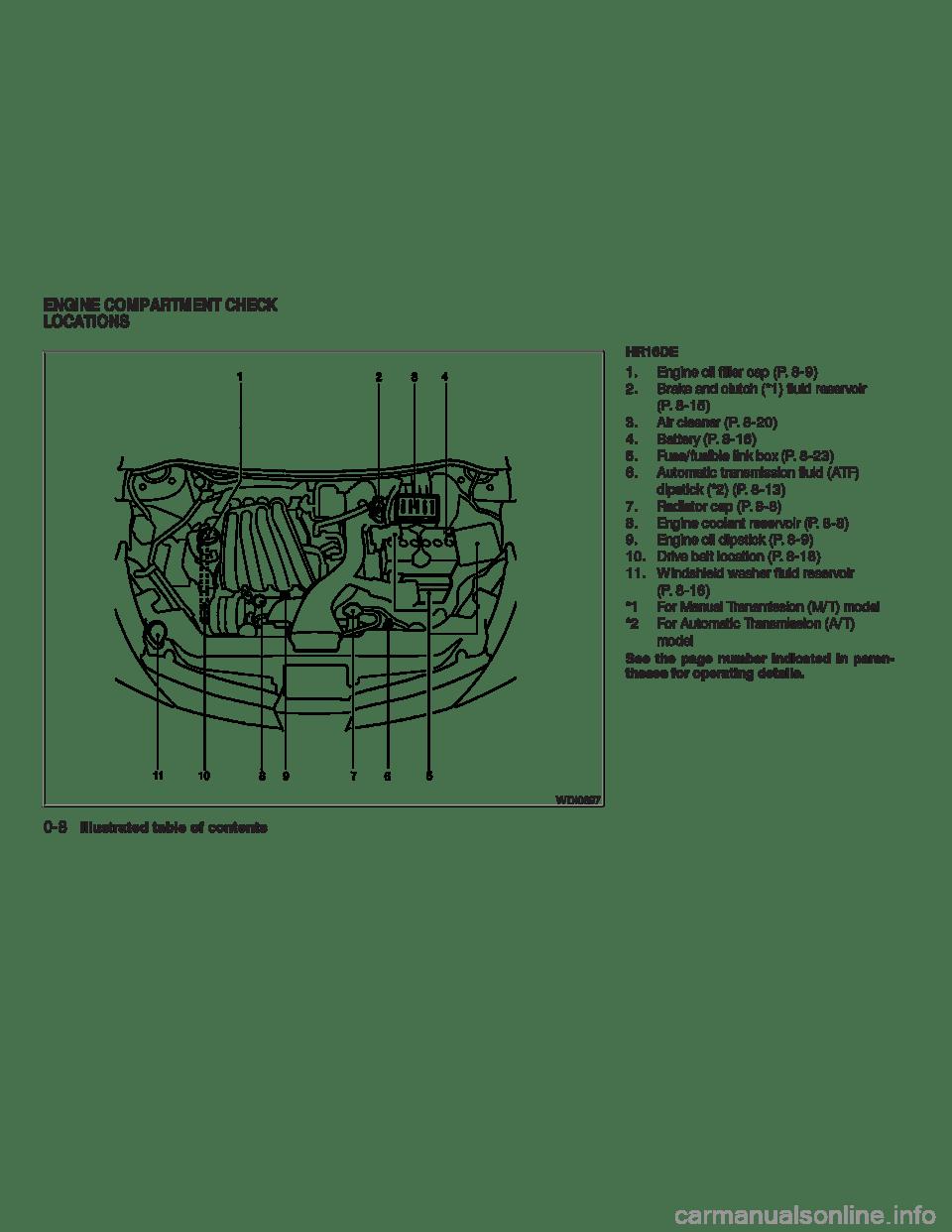 NISSAN VERSA HATCHBACK 2009 1.G Owners Manual