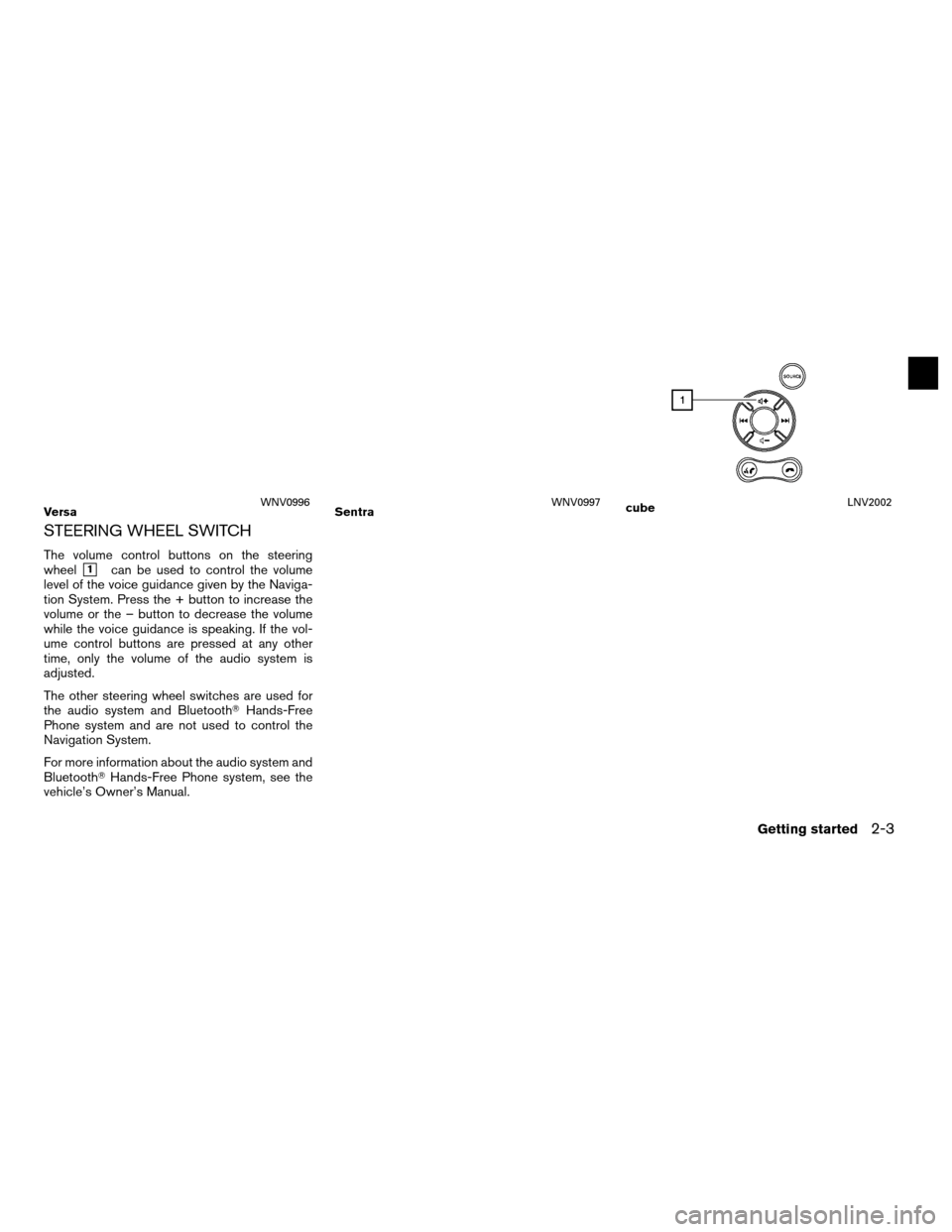 NISSAN JUKE 2012 F15 / 1.G LC Navigation Manual