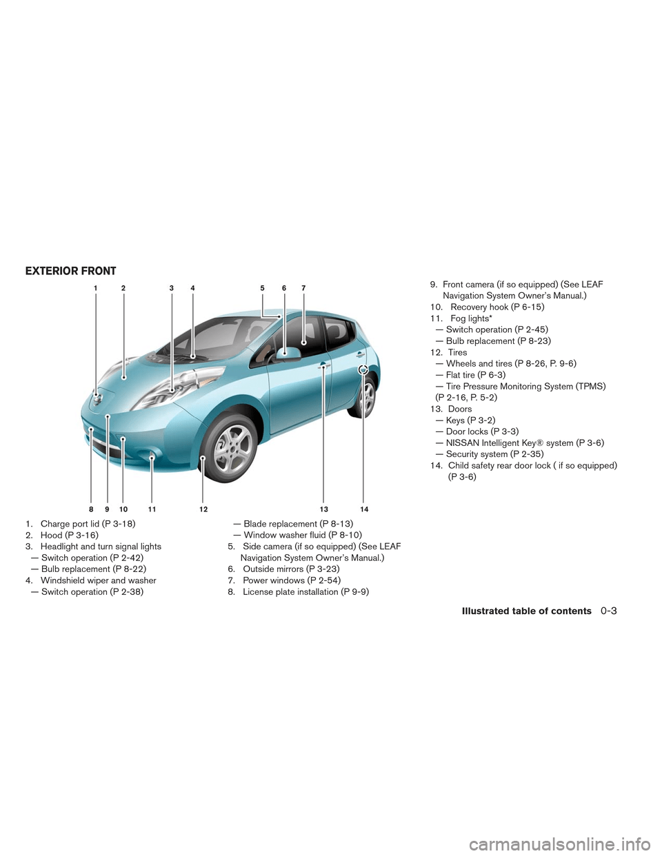 NISSAN LEAF 2013 1.G Owners Manual