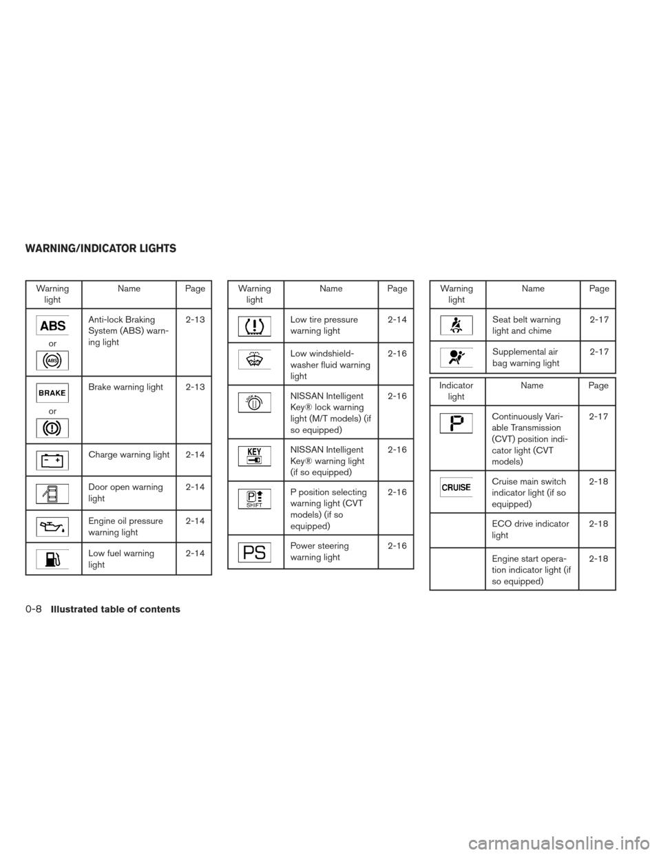 NISSAN SENTRA 2013 B17 / 7.G Owners Manual
