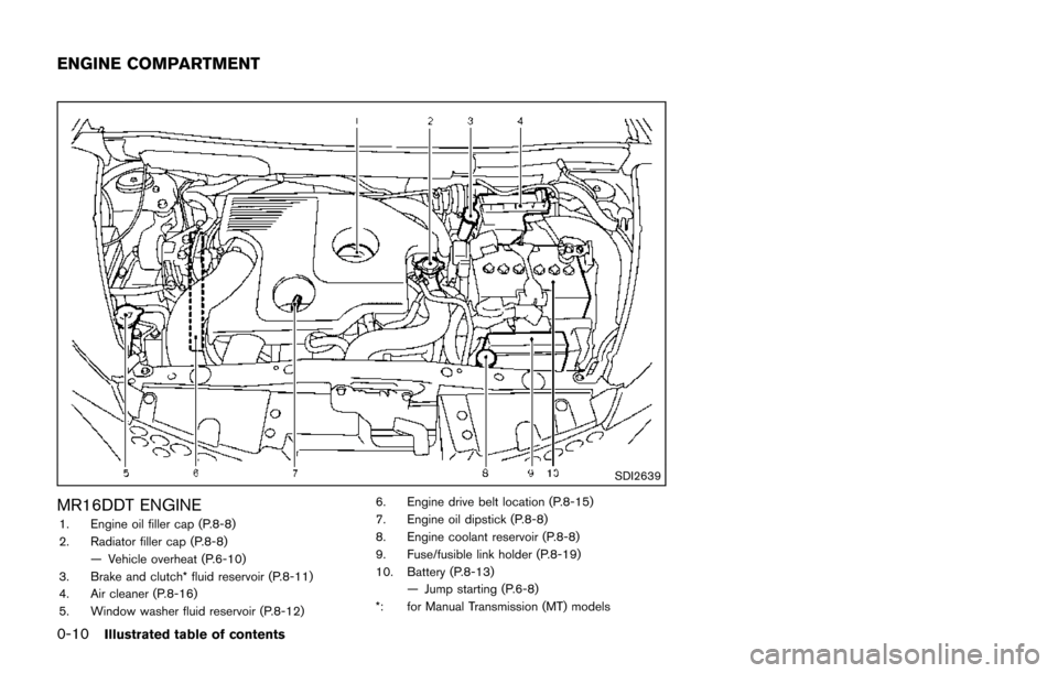 engine coolant NISSAN JUKE 2014 F15 / 1.G Owners Manual