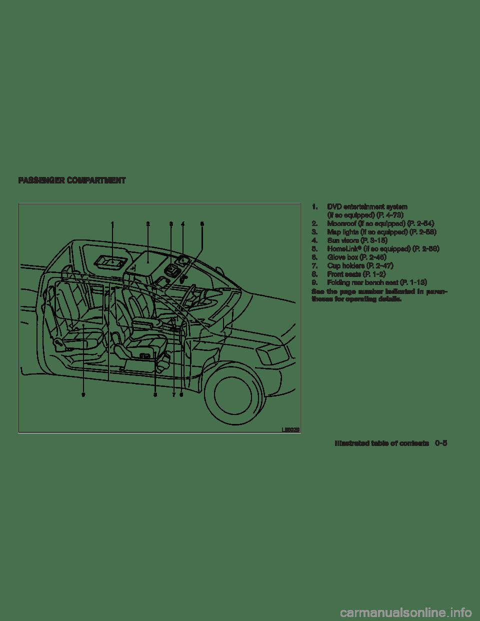 NISSAN TITAN 2014 1.G Owners Manual
