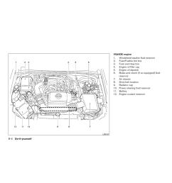 nissan frontier 2017 d23 3 g owners manual page 371 vq40de engine [ 960 x 1242 Pixel ]
