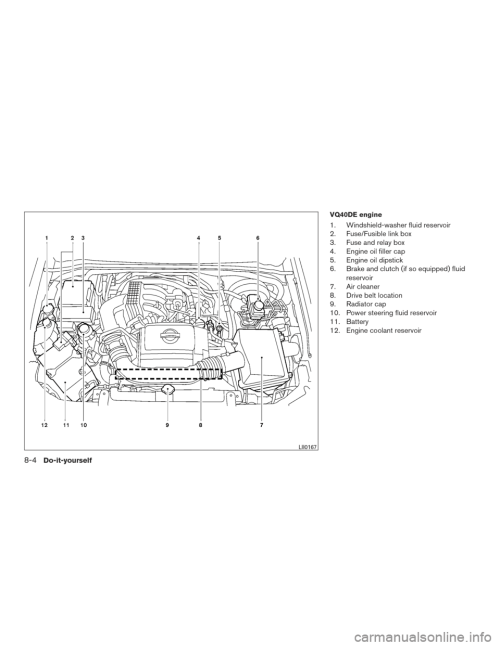 small resolution of nissan frontier 2017 d23 3 g owners manual page 371 vq40de engine