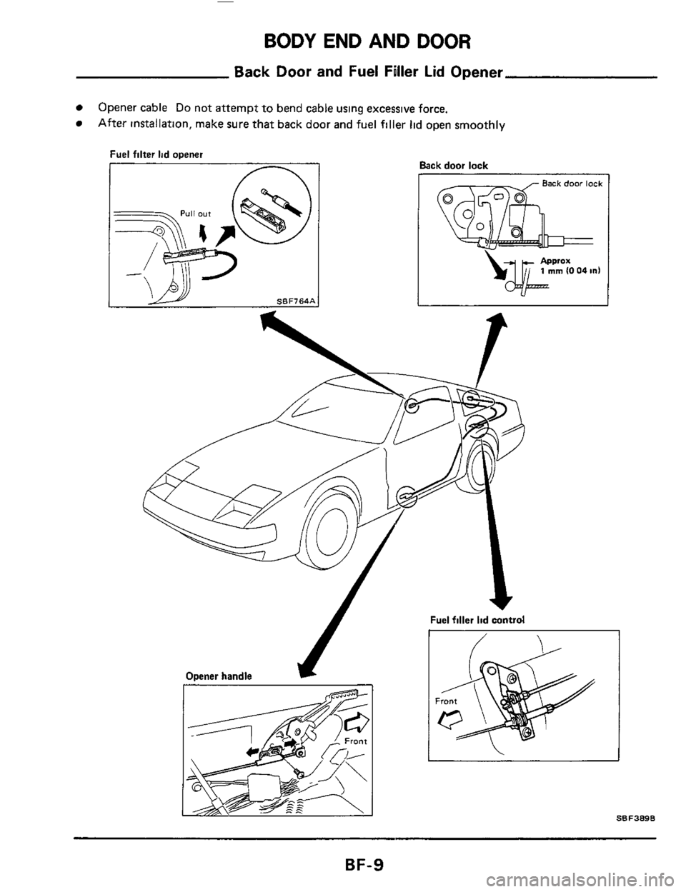 NISSAN 300ZX 1984 Z31 Body Workshop Manual (77 Pages)