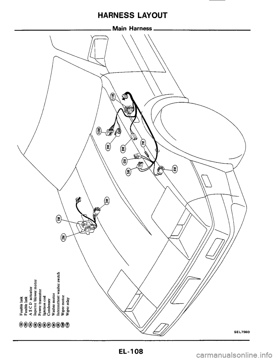 medium resolution of nissan 300zx 1984 z31 electrical system workshop manual page 108 harness layout