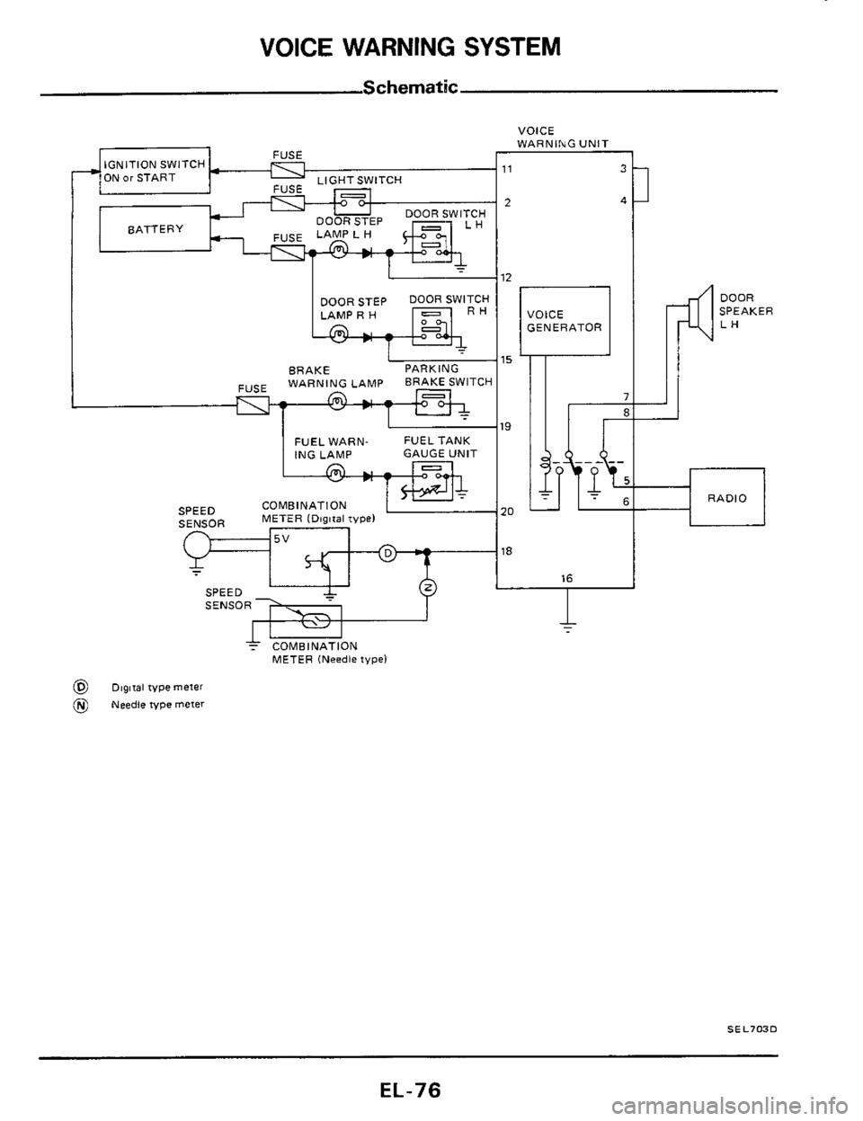 brake sensor NISSAN 300ZX 1984 Z31 Electrical System